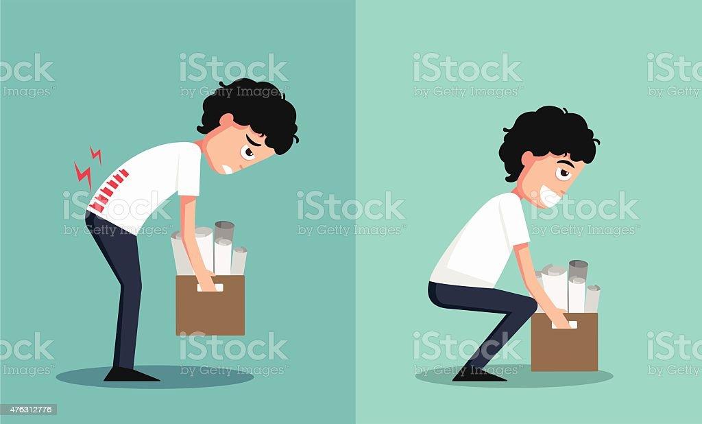 Improper versus against proper lifting ,illustration,vector vector art illustration