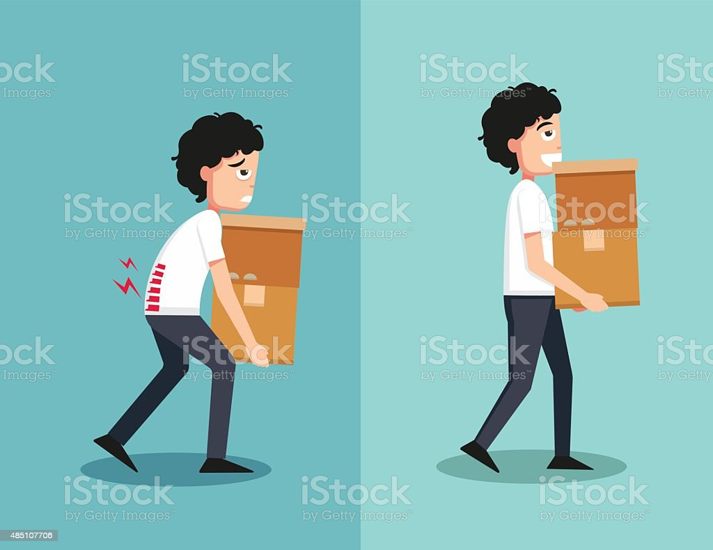 Improper versus against proper lifting vector art illustration