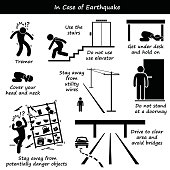 A set of human pictogram representing earthquake emergency action plan and preparedness.