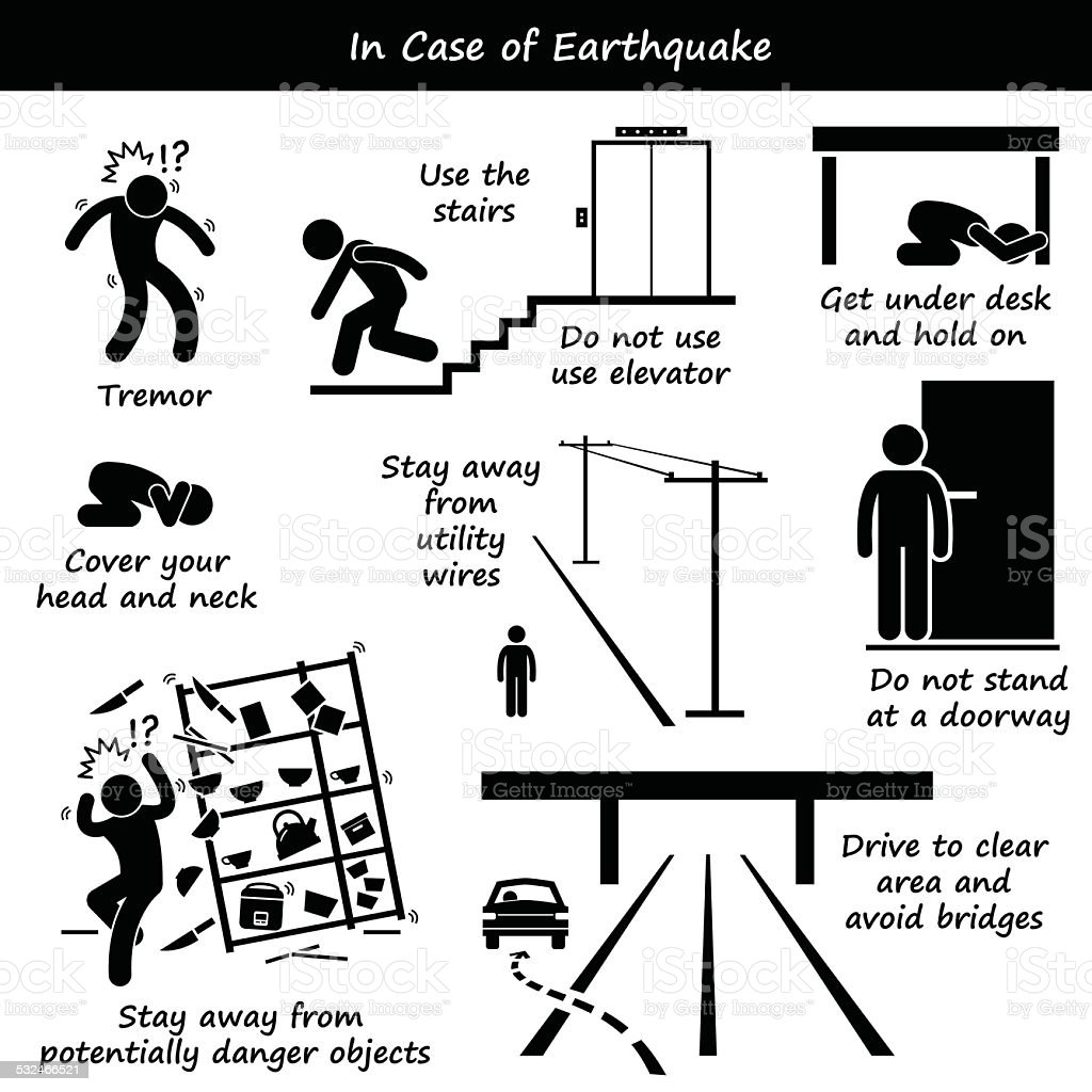 In Case of Earthquake Emergency Plan Icons vector art illustration