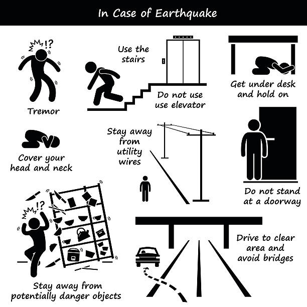 In Case of Earthquake Emergency Plan Icons A set of human pictogram representing earthquake emergency action plan and preparedness. earthquake stock illustrations