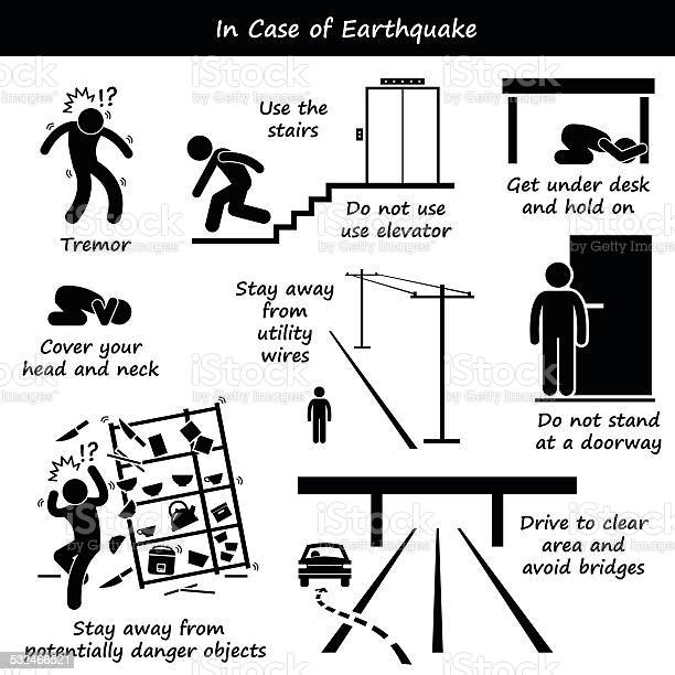 In Case Of Earthquake Emergency Plan Icons Stock