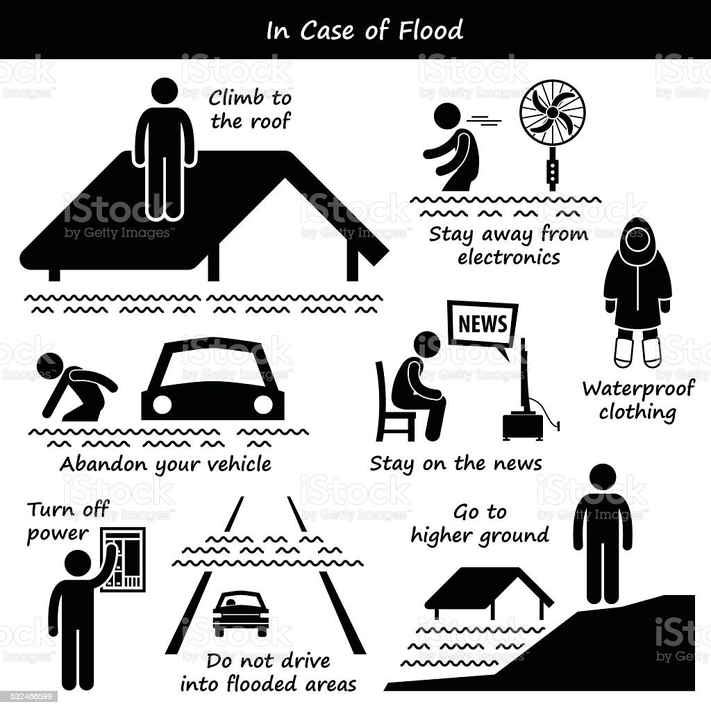 In Case of Flood Emergency Plan Icons vector art illustration