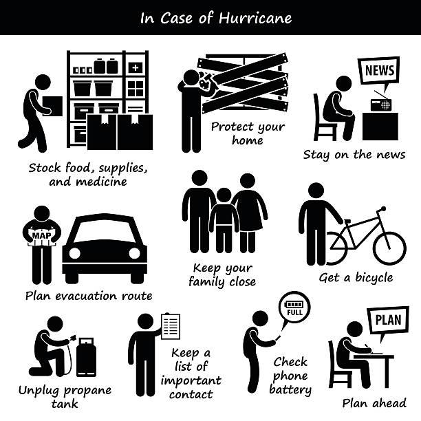 ilustraciones, imágenes clip art, dibujos animados e iconos de stock de en el caso del huracán tifón cyclone plan de emergencia iconos - hurricane