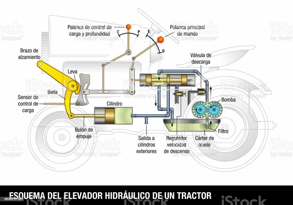 Esquema Del Elevador Hidraulico De Un Traktor Schema Von Den ...