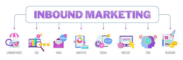 Inbound Marketing. Digital marketing icons banner.