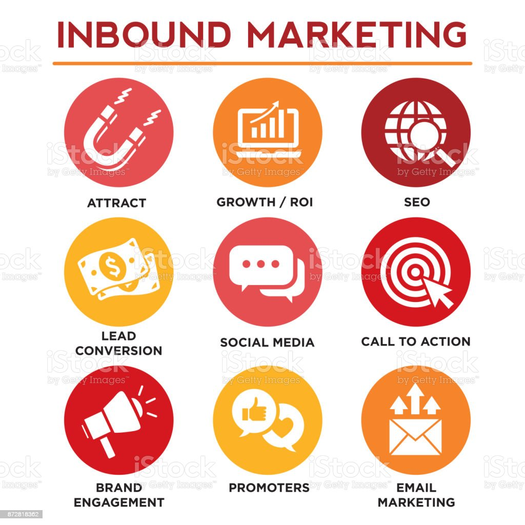 Inbound Marketing Vector Icons with CTA, Growth, SEO, etc vector art illustration
