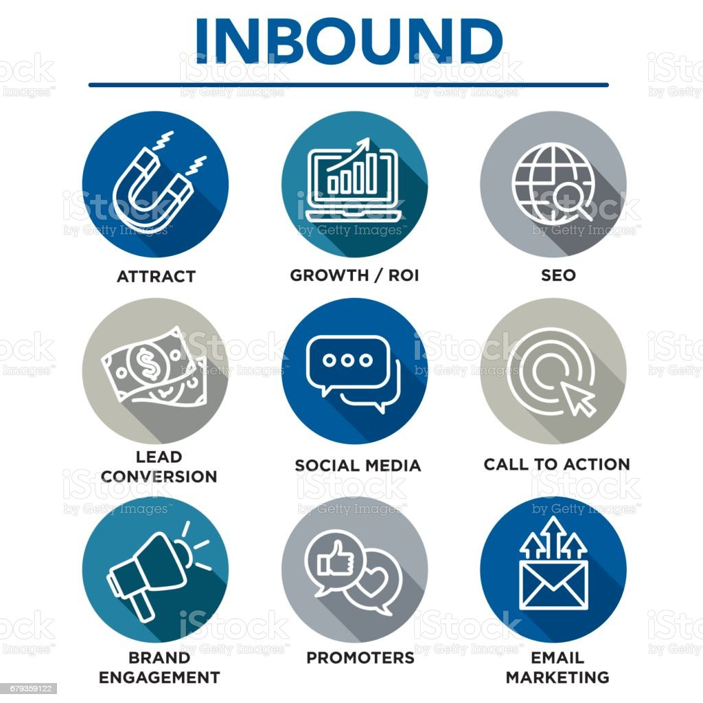 Inbound Marketing Vector Icons with growth, roi, call to action, seo, lead conversion, social media, attract, brand engagement, promoters, campaign, smm royalty-free inbound marketing vector icons with growth roi call to action seo lead conversion social media attract brand engagement promoters campaign smm stock vector art & more images of design