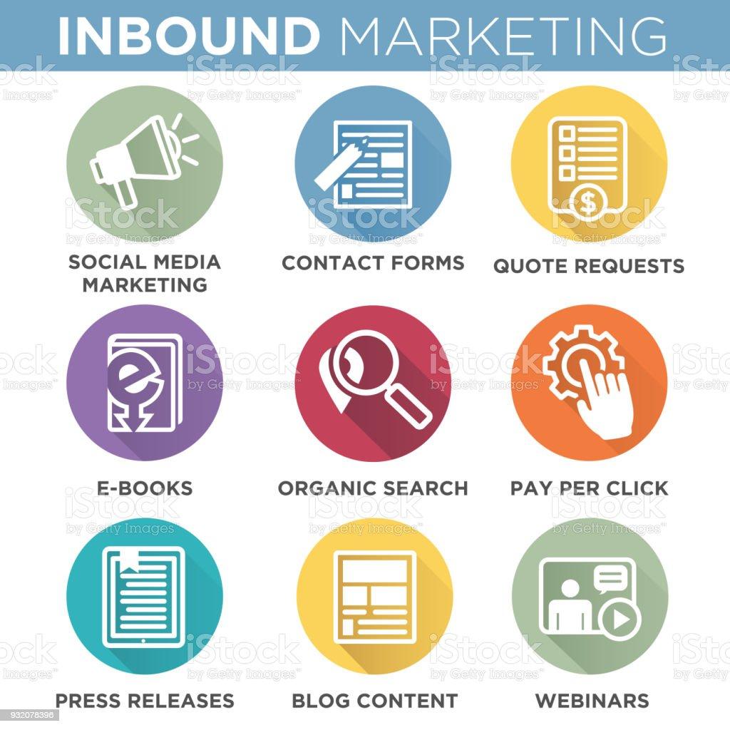Inbound Marketing Vektoricons Mit Ppc Bloginhalte Pressemitteilung