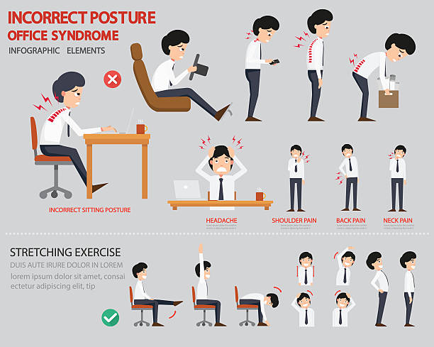 stockillustraties, clipart, cartoons en iconen met incorrect posture and office syndrome infographic - rek