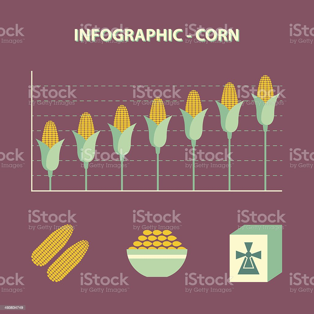 increase corn price vector art illustration