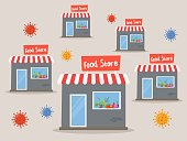 istock increased growth of grocery stores due to the coronavirus outbreak 1286805423