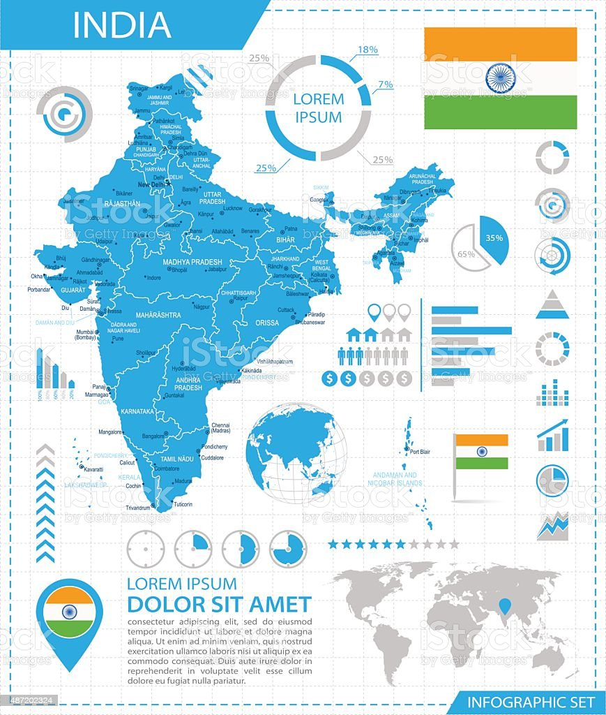 India - infographic map - Illustration vector art illustration