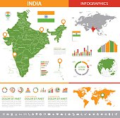 Vector map of India with variable specification and icons