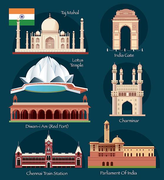 indien symbole - mysore stock-grafiken, -clipart, -cartoons und -symbole
