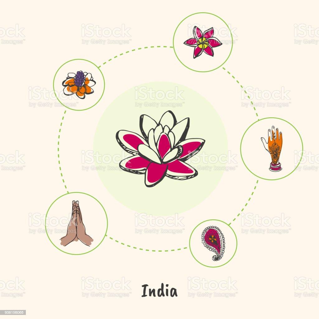 Indian National Symbols Doodle Vectors Collection Stock Vector Art