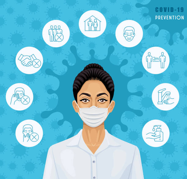 Indian woman with Covid-19 outbreak prevention icons set. vector art illustration
