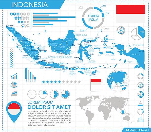 인도네시아-인포그래픽 맵-일러스트 - 자카르타 stock illustrations