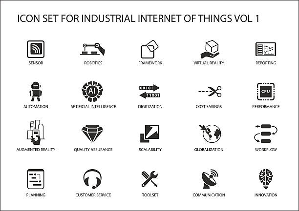 Industrial internet of things vector icon set Industrial internet of things vector icon set augmented reality sustainable stock illustrations