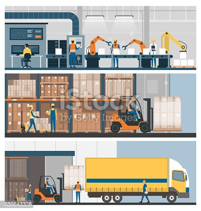 istock Industrial production, warehousing and logistics 886643326
