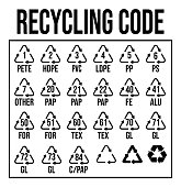 istock Industrial recycling codes infographic 1302804533