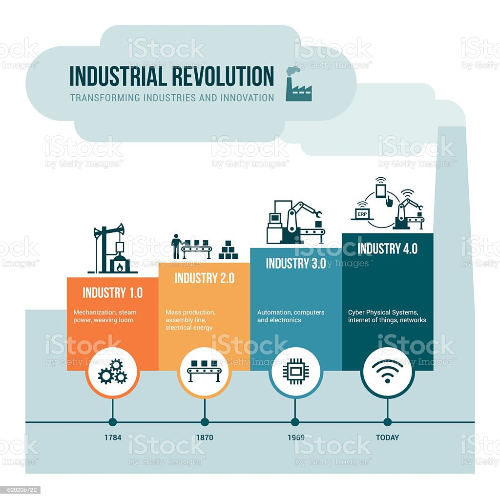 Industrial revolution vector art illustration