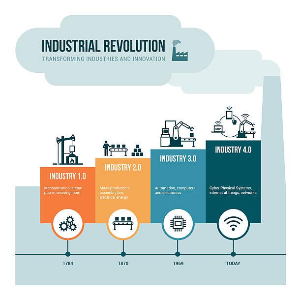 産業革命 ベクターアートイラスト