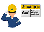 Industrial worker is presenting welding goggles sign
