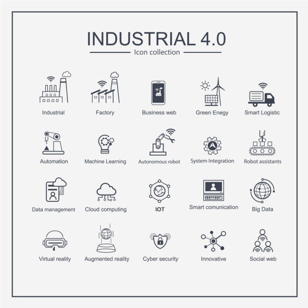 Industry 4.0 and smart productions icon set: smart industrial revolution, automation, robot assistants, cloud and innovation. Industry 4.0 and smart productions icon set: smart industrial revolution, automation, robot assistants, cloud and innovation. manufacturing stock illustrations