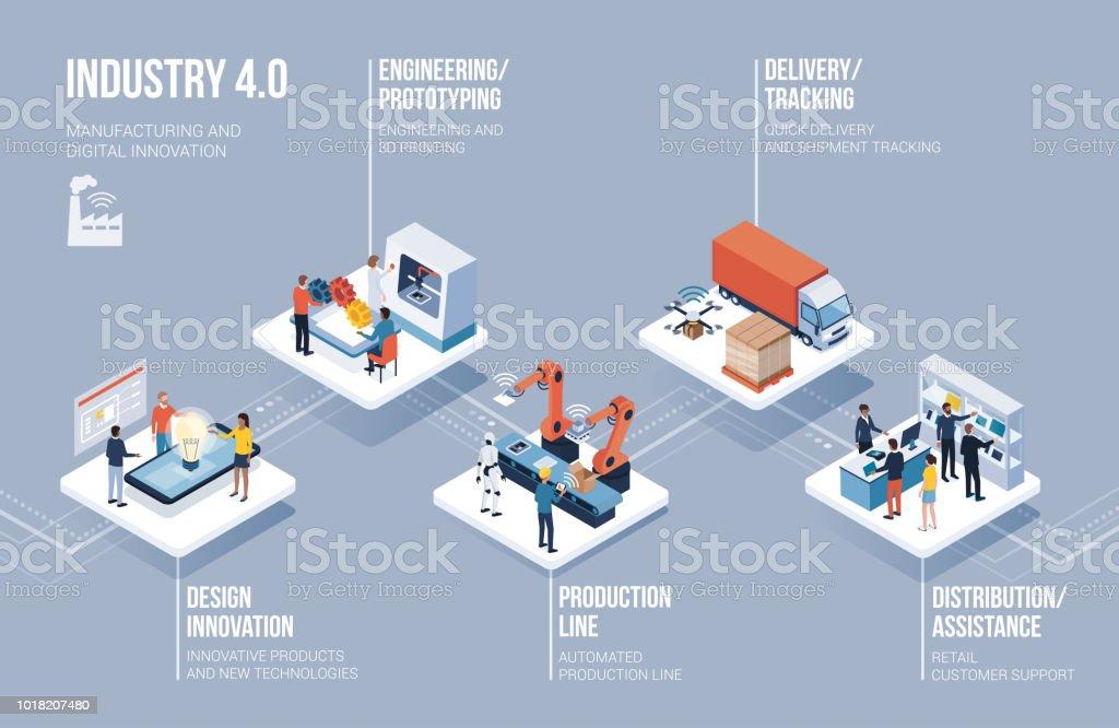Industria 4.0, infografía innovación y automatización - ilustración de arte vectorial