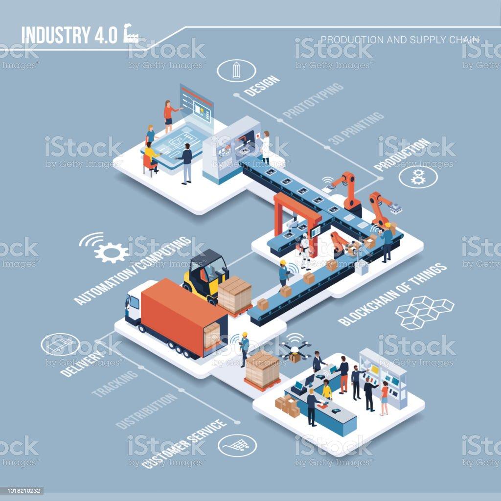 業界 4.0、オートメーションと革新のインフォ グラフィック ロイヤリティフリー業界 40オートメーションと革新のインフォ グラフィック - cam設計のベクターアート素材や画像を多数ご用意