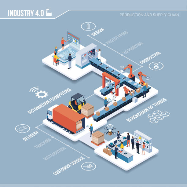 industry 4.0, automation and innovation infographic - warehouse stock illustrations