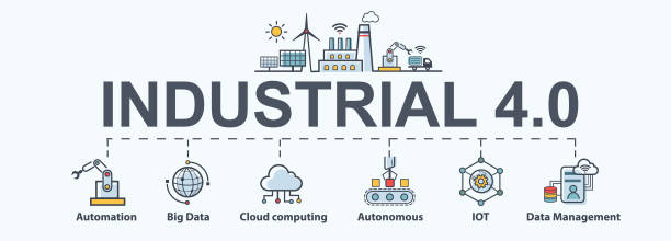 industrie 4.0 banner, produktionen-icon-set: intelligente industrialisierung, automatisierung, roboter-assistenten, iot, cloud und big data. - internet der dinge stock-grafiken, -clipart, -cartoons und -symbole