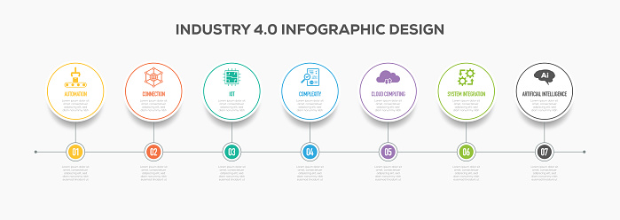Industry 4.0 Infographics Timeline Design with Icons