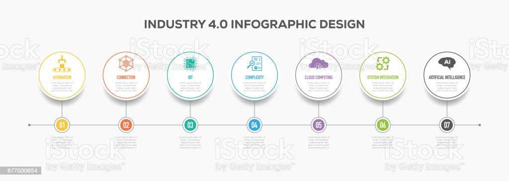 Industria 4.0 infografía diseño de línea de tiempo con los iconos - ilustración de arte vectorial