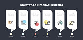 Industry 4.0 Related Line Infographic Design