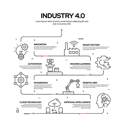 Industry 4.0 Related Line Process Infographic Design, Linear Style Vector Illustration