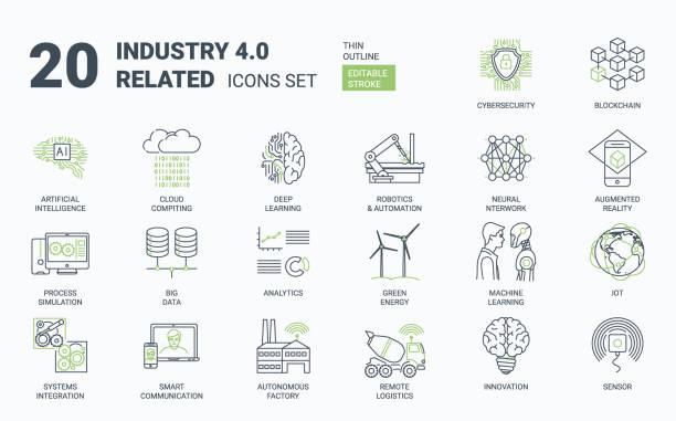 zestaw prostych ikon industry 4.0 z edytowalnym obrysem i stylem liniowym - produkować stock illustrations