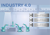 Industry 4.0 Smart factory concept showing  timeline and robots working on assembly line in factory interior. Three blank metal labels are ready for your text.