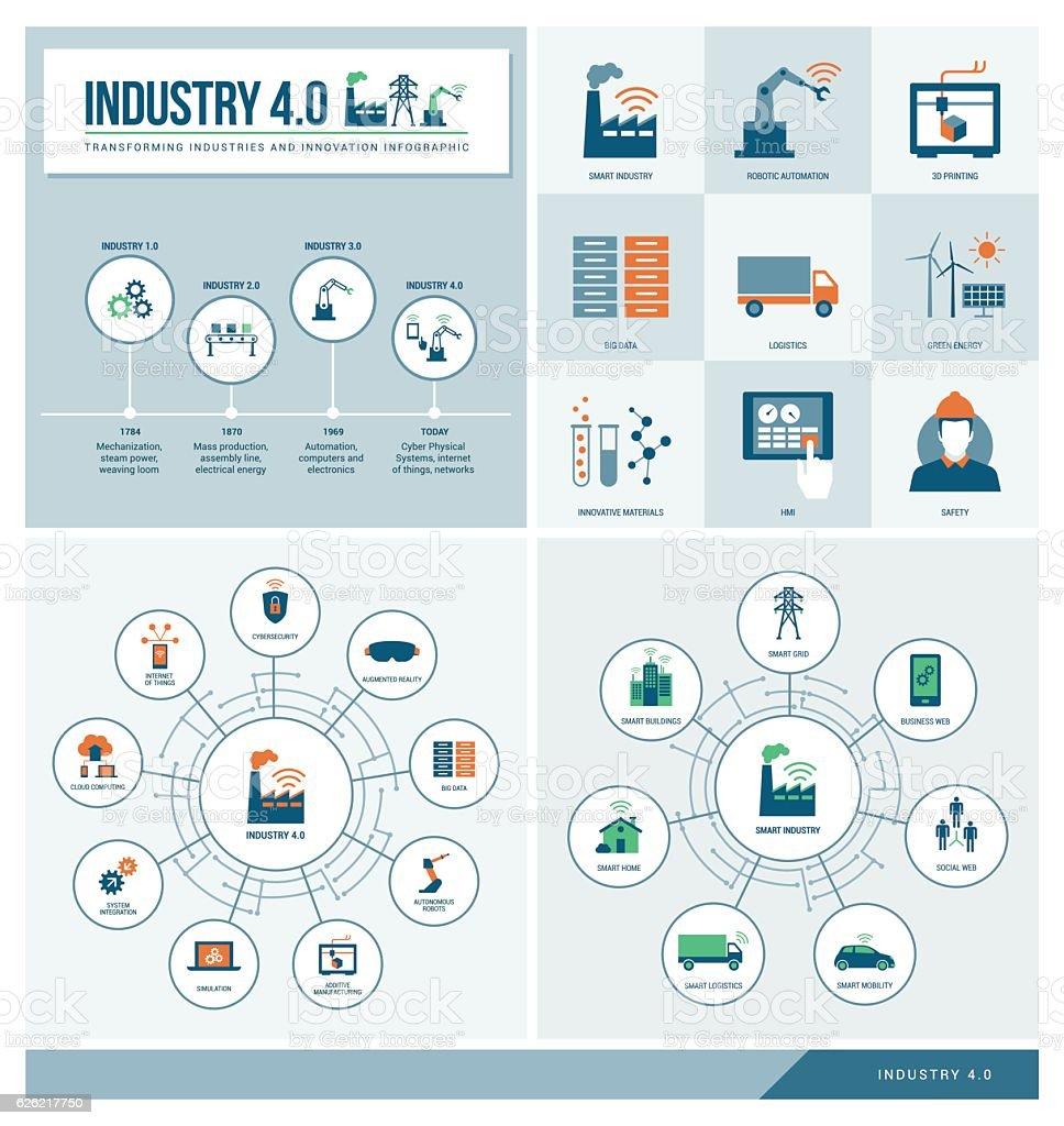 La industria 4,0  - ilustración de arte vectorial