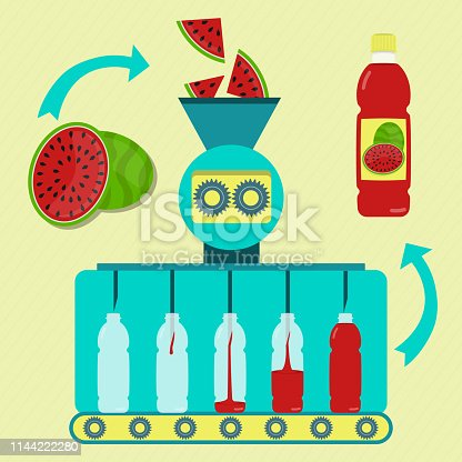 Series production of watermelon juice bottled. Fresh and sliced watermelon being processed in industrial machine. Bottled watermelon juice.