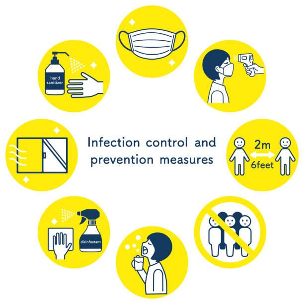ilustrações de stock, clip art, desenhos animados e ícones de infection  control  and  prevention measures - covid restaurant