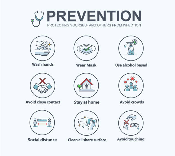 ilustrações de stock, clip art, desenhos animados e ícones de infection prevention and protection yourself from corona virus symptoms banner web icon, wash hands, avoid touching, wear mask, social distance and work from home. vector infographic. - covid 19