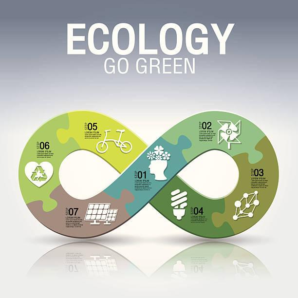 bildbanksillustrationer, clip art samt tecknat material och ikoner med infinity ecology, inspiration - recycling heart