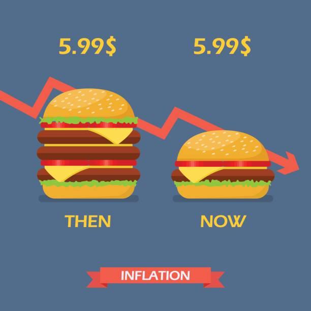 illustrations, cliparts, dessins animés et icônes de concept d'inflation de hamburger - inflation