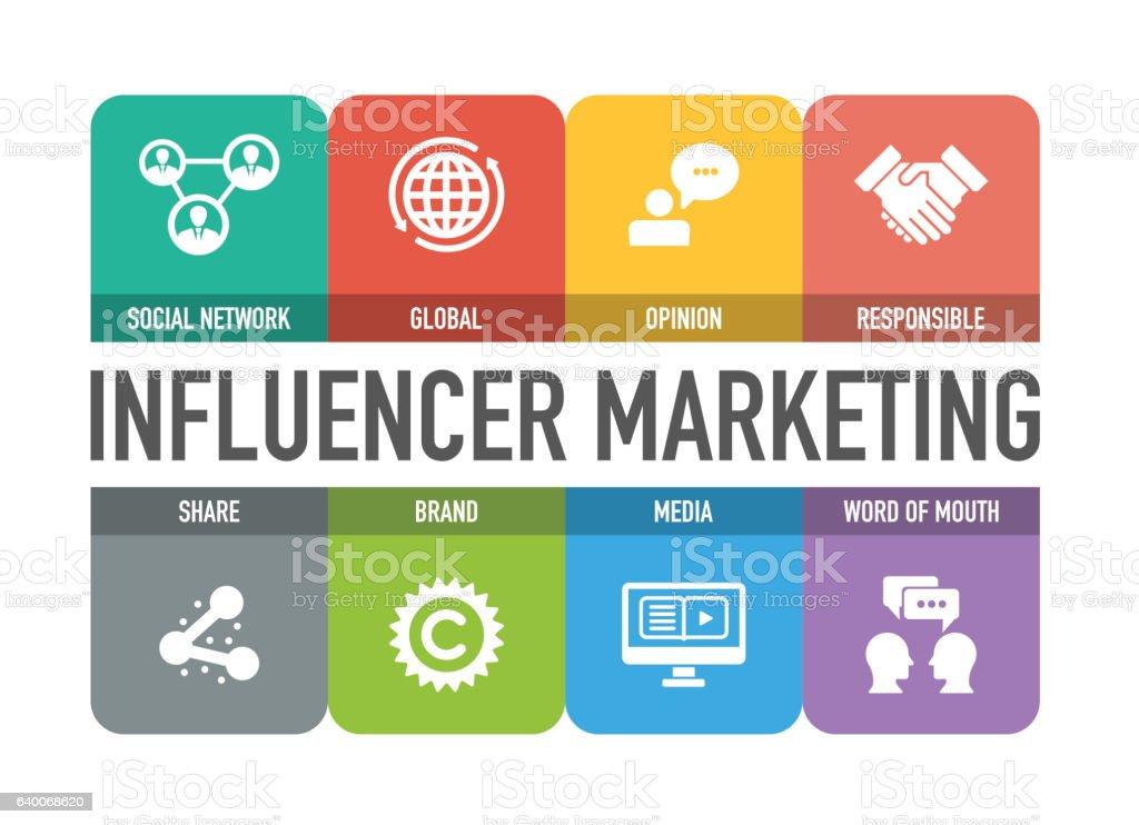 Influencer Marketing Icon Set vector art illustration