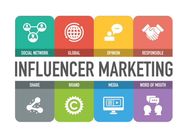 influencer marketing icon set - verlobung stock-grafiken, -clipart, -cartoons und -symbole