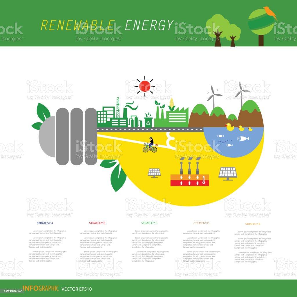 Wunderbar Diagramm Für Erneuerbare Energien Galerie - Elektrische ...