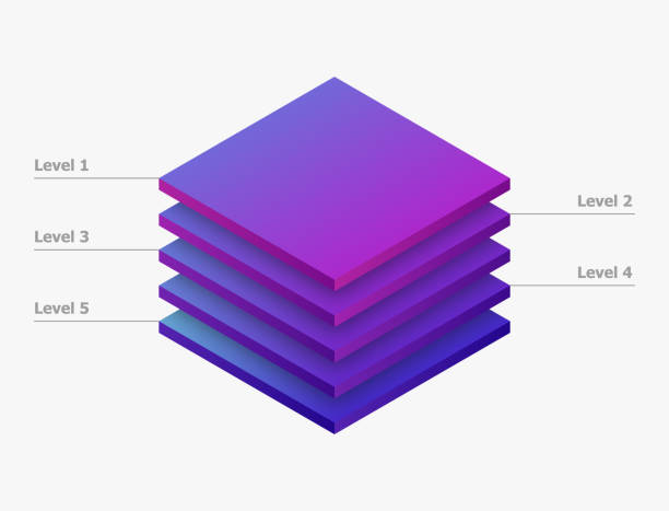 Infographic 5  leves ultraviolet Infographic 5  leves . layer pie isometric chart multi layered effect stock illustrations