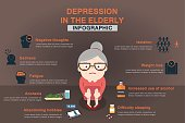 infographic about depression in the elderly recognize the signs.